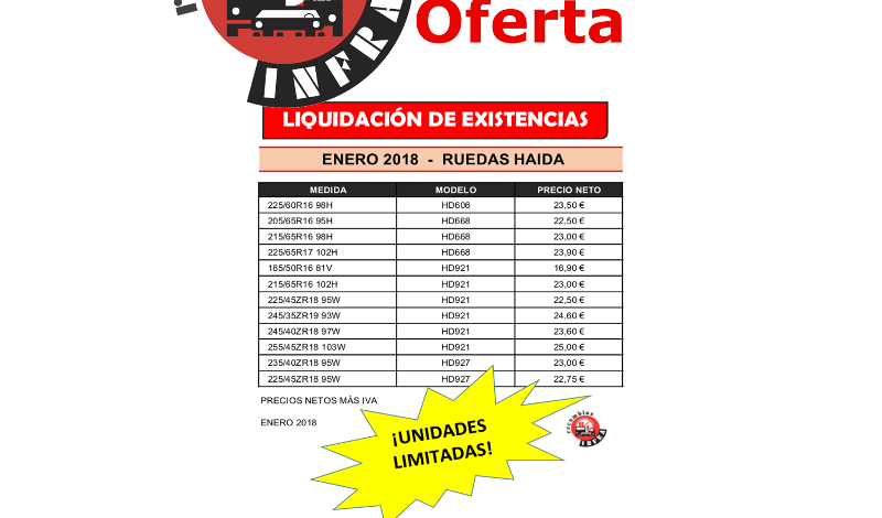 recambios-infra-HAIDA-Ruedas-HD
