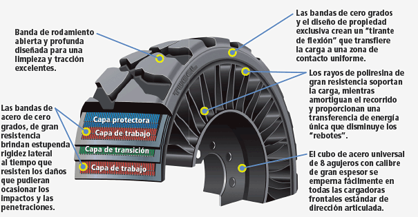 michelin-tweel-infra
