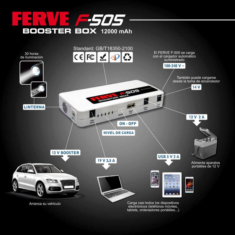 ferve-f-505-booster-box-conecta-recambios-infra