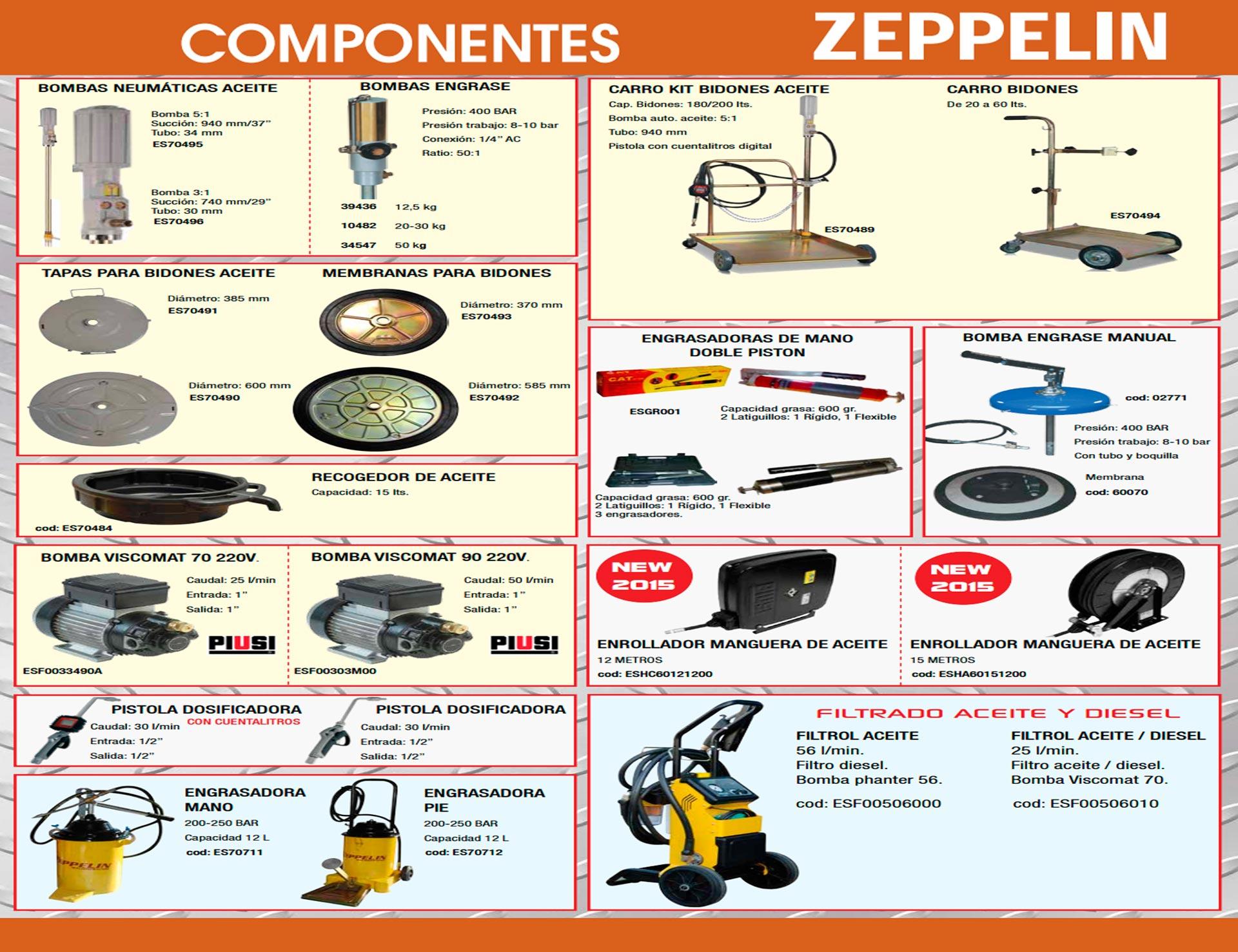 componentes_zeppelin.1920-png